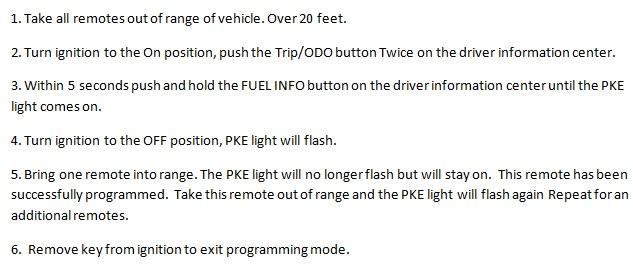 Key Fob Keyless Entry Remote for 1995 Chevrolet Corvette